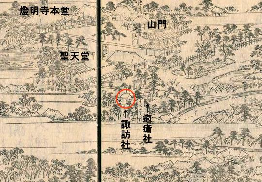 平井諏訪神社『江戸名所図会』平井聖天宮(部分)