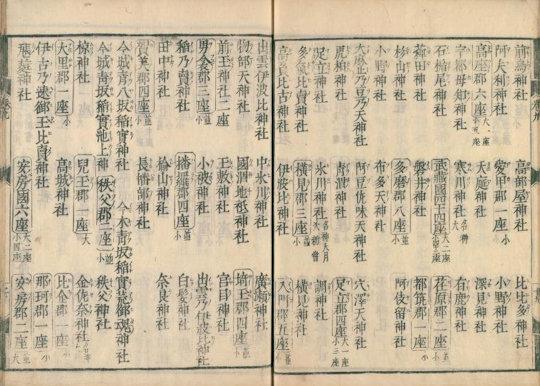 延喜式神名帳